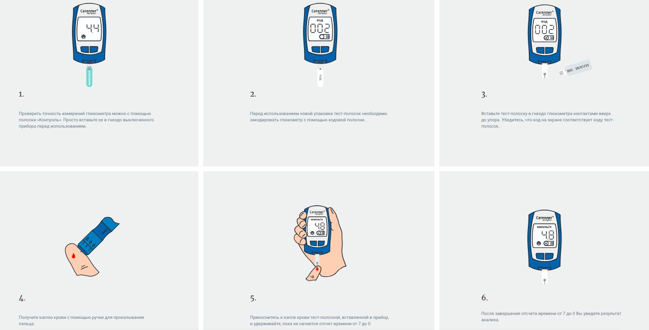 35 посадочных страниц: лучшие примеры [и критический разбор]