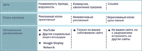 Помощи блога контента тематических сайтах дальнейшем реклама ссылается сайт производителя московская реклама интернета