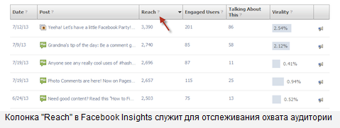 хэштеги на фейсбук