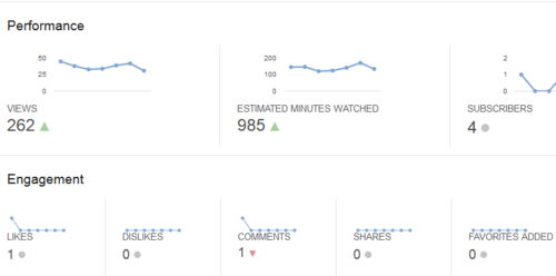 yt_analytics1