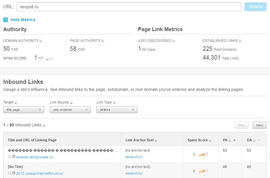 Обзор сервисов по проверке входящих ссылок на сайт