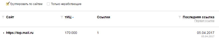 В каких каталогах можно регистрировать сайт?