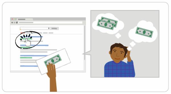 AdWords внес изменения в дневной бюджет кампаний