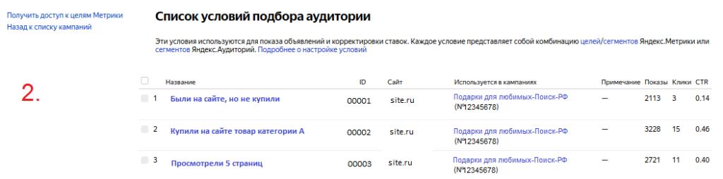 Список аудиторий, по которым показываются объявления или применены корректировки ставок в Яндекс.Директ
