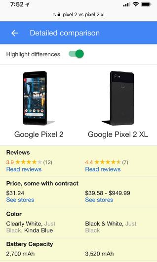 Сравнение товаров в выдаче Google стало нагляднее