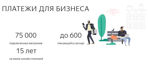 Яндекс.Касса обновила API
