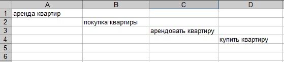 Как снимать позиции сайта - вариант загрузки XLSX-файла