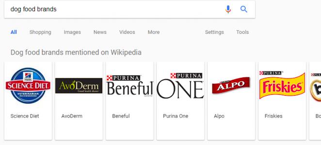 В поиске Google появилась карусель «Упомянутых в Wikipedia»