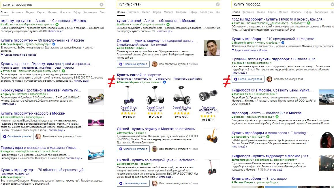 Разная поисковая выдача по похожим запросам