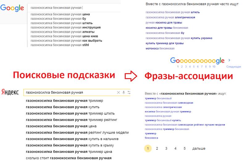 Сравнение фраз-ассоциаций и поисковых подсказок