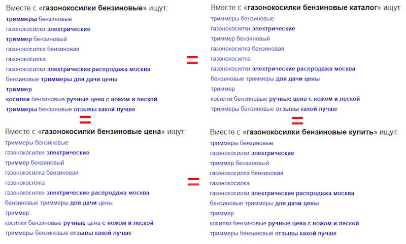 Одинаковые фразы-ассоциации по разным ключам
