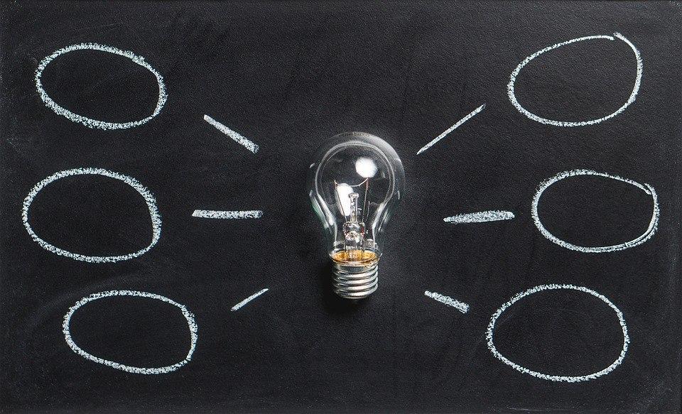 Как расширить семантику с помощью фраз-ассоциаций?