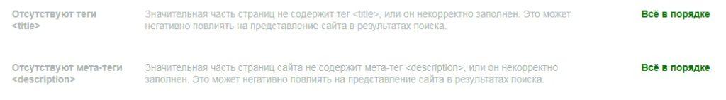Ошибка оптимизации мета-тегов - уведомление в Яндекс Вебмастере