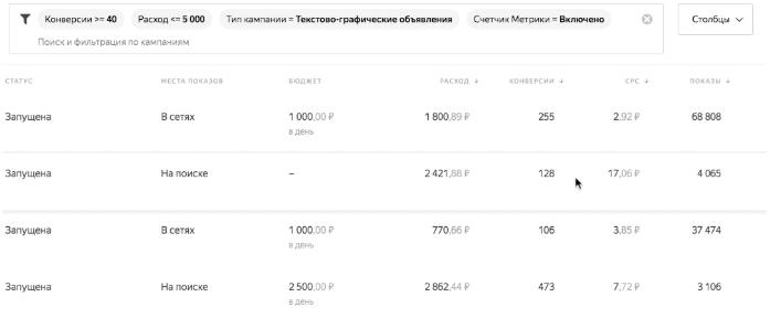 Открыт доступ к бета-тесту нового Яндекс.Директа