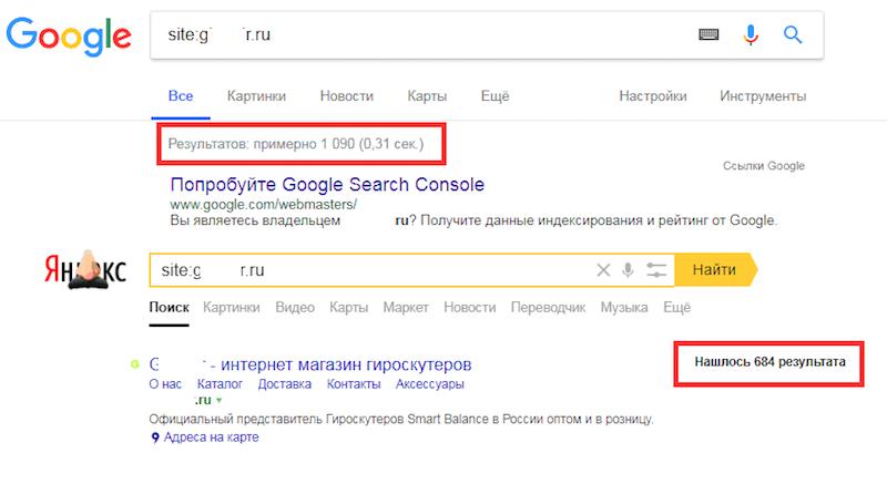 количество проиндексированных страниц в яндексе и гугл