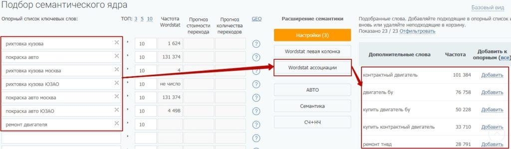 SEO для СТО - Подбор ключевиков из правой колонки Вордстат