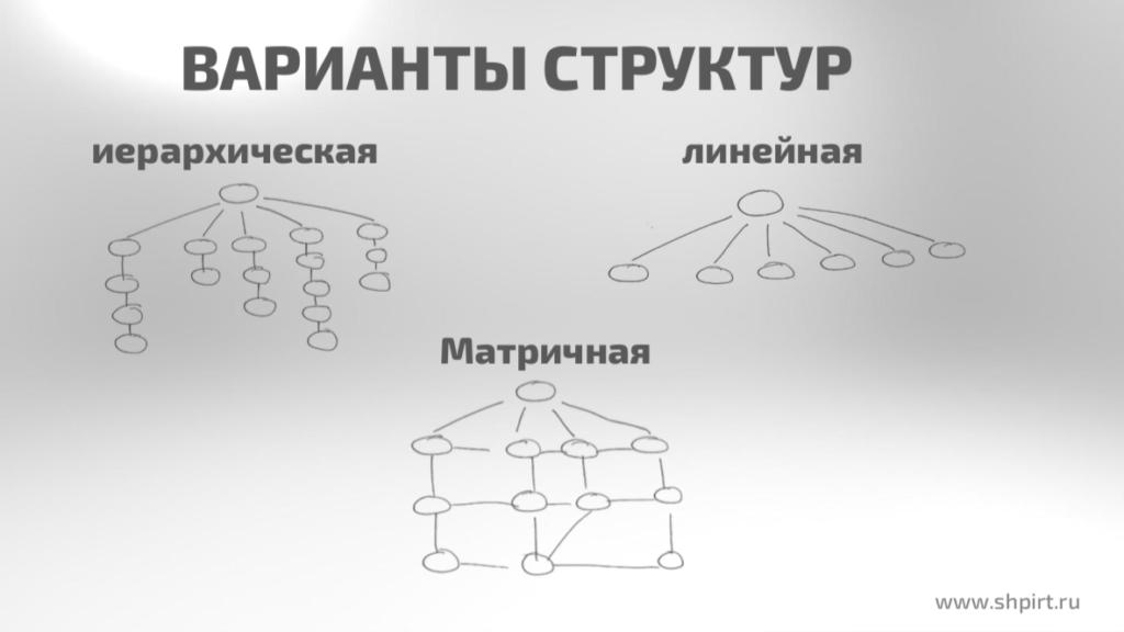 Строим успешный отдел по работе с клиентами
