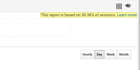 Что не так с Google Analytics: ошибки в настройках и особенности системы