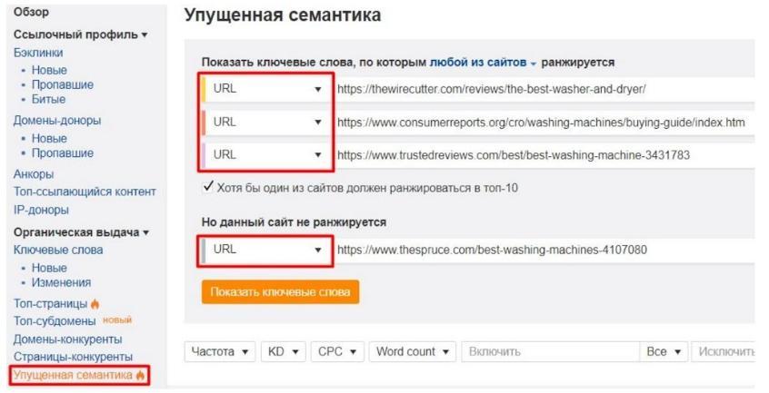 Как быстро получить целевой трафик на сайт под Amazon