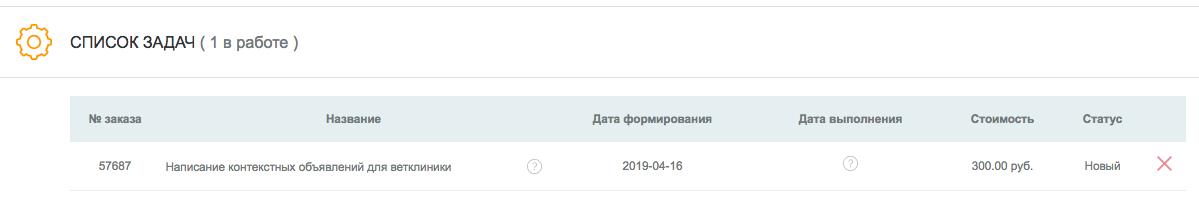 Подать заявку на кредит в росбанк онлайн заявка