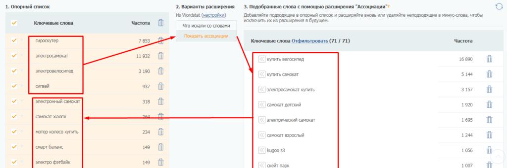 SEO семантика для гироскутеров: как работает автоматический подборщик Promopult