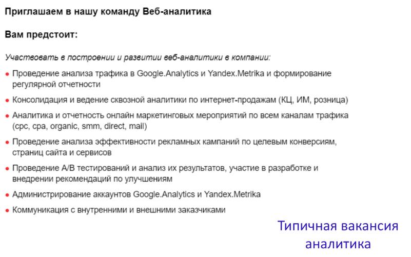 Веб-аналитика: как добиться отдачи от всех этих данных