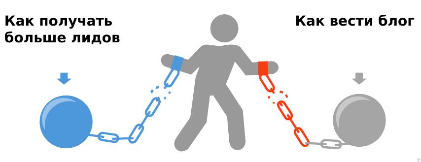 Как получать трафик и лиды с помощью блога