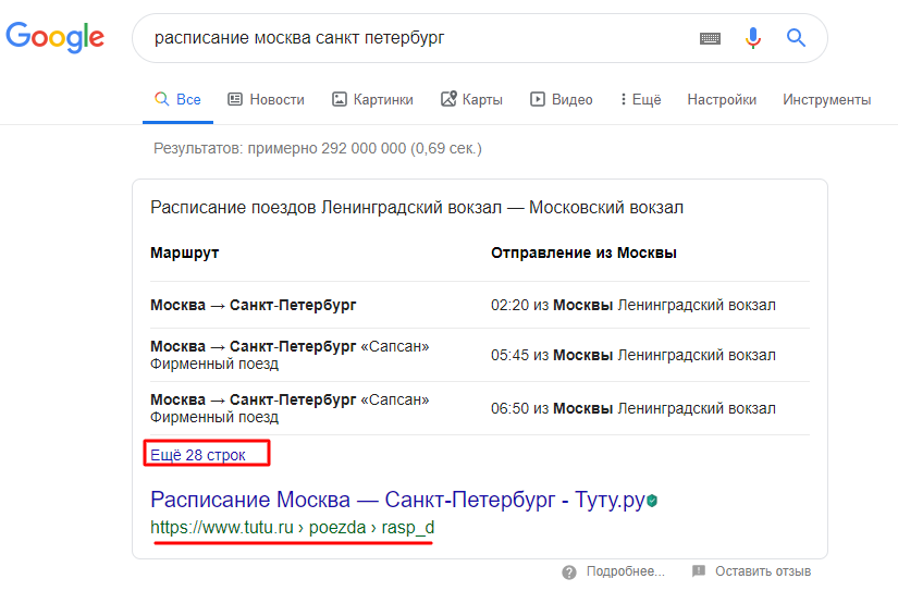 Обзор: колдунщики Google и как в них попасть