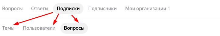 Подписки в Яндекс.Кью