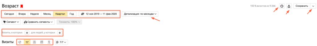 Гайд по Яндекс.Метрике: установка, настройка, отчеты