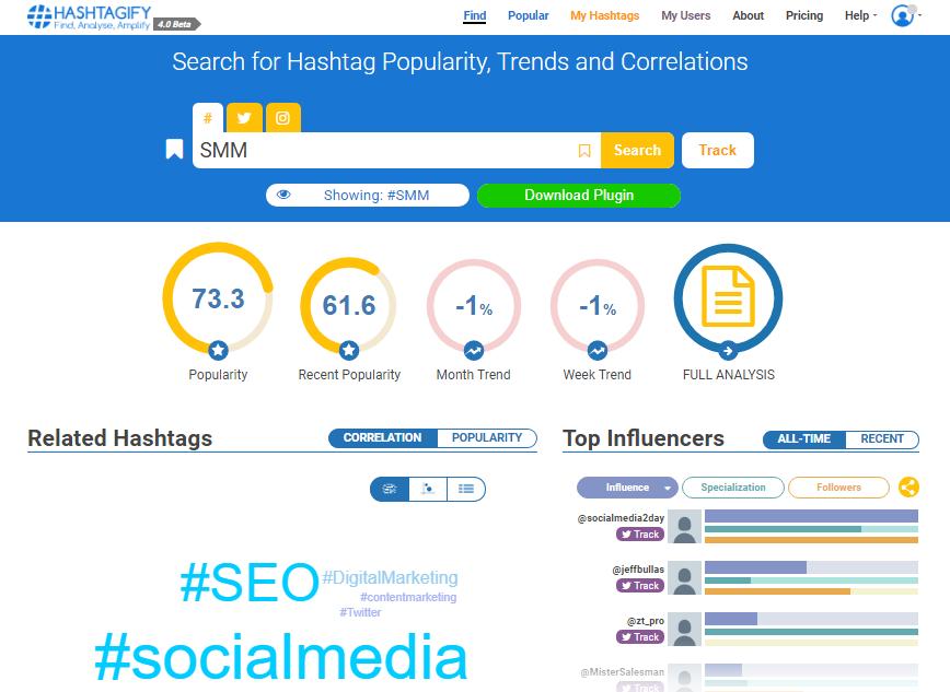 13 инструментов для работы с хэштегами в Твиттере и других соцсетях
