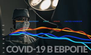 Covid-19 и изменение покупательского поведения в Европе [данные на 23.03.20]