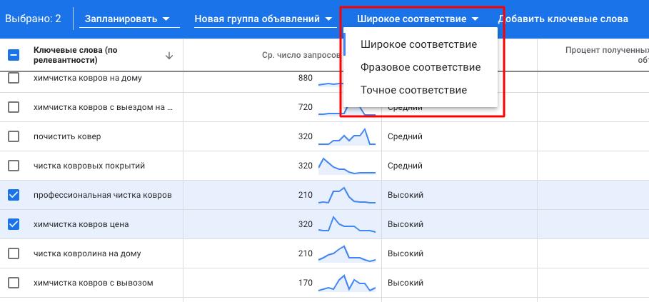 Как собрать поисковые запросы для продвижения сайта [подробный гайд]