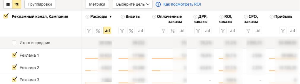 Сквозная аналитика в Яндекс.Метрике