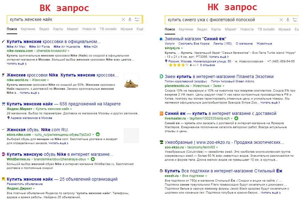 Какие бывают виды поисковых запросов