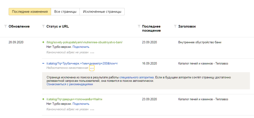 Полное руководство по Яндекс.Вебмастеру