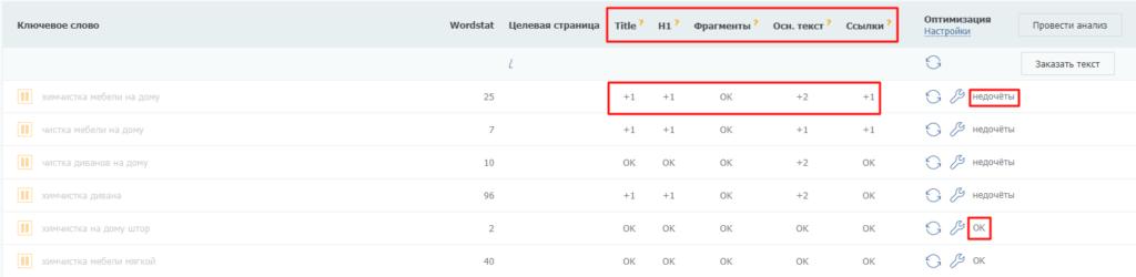 Обновление поиска Яндекса: как подготовить сайт к YATI