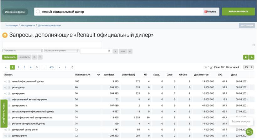 Анализ семантики, видимости и трафика сайтов-конкурентов